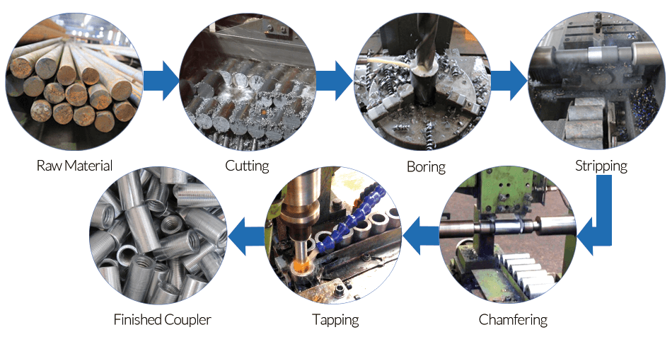 standard rebar coupler production processes