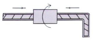 position coupler operation